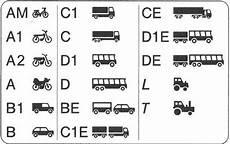 Getting A German Driving Licence German Guide4u