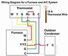 furnace thermostat wiring and troubleshooting hvac how to