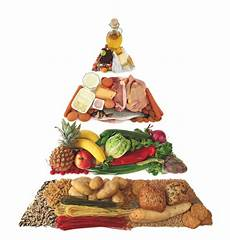 how to maintain a daily balanced diet the diet