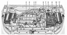 Chevrolet Cruze Owners Manual Engine Compartment Overview