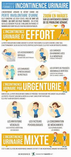 Incontinence Urinaire Pr 233 Vention Causes Et Traitements