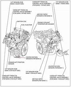 Toyota Rav4 Check Engine Light Vsc And 4wd Lights Are On