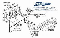 Boat Leveler Wiring Diagram by How To Trim Any Boat