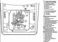 87 buick regal fuse box wiring diagram fuel relay location wiring library
