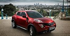 used car review nissan juke daily record