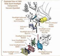 1969 oldsmobile cutlass headlight wiring diagram 69 rs camaro diagrams drivin it home