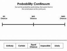probability continuum worksheets 5726 probability activities on probability with dice spinners and coins math notes math
