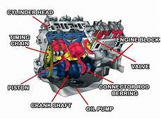 how does a cars engine work 2011 chevrolet aveo interior lighting how cars work