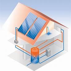 warmwasser mit solar solar warmwassersystem schr 246 ck installation heizung
