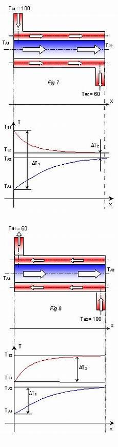 fisica dispense file per le dispense di fisica tecnica