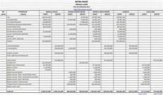 laporan keuangan aplikasi akuntansi excel