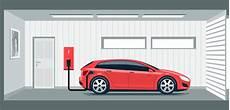 Lohnt Sich Die Anschaffung Einer Wallbox F 252 Rs Elektroauto