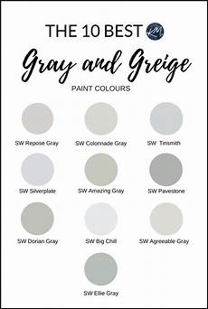 the best gray grey and greige paint colours sherwin williams paint colors m interiors