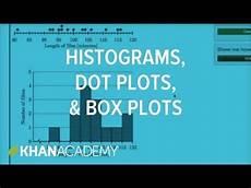 probability worksheets khan academy 5818 comparing dot plots histograms and box plots data and statistics 6th grade khan academy