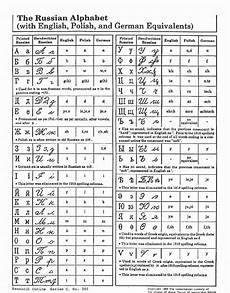 russian handwriting worksheets 21554 12 best images of russian handwriting worksheets cursive writing worksheets for 3rd grade