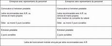 Modification Individuelle Du Contrat De Travail by Droit Du Travail Proc 233 Dure