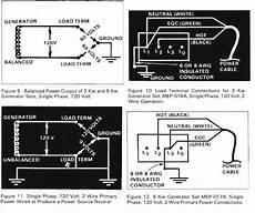 troubleshooting 480v 3 phase motor impremedia net