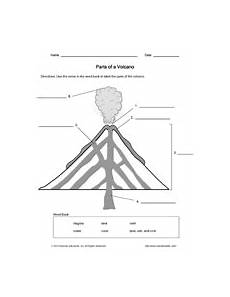 science worksheets volcanoes 12440 parts of a volcano labeling worksheet homeschool science earth and space science