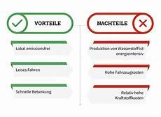 vor und nachteile einer eps brennstoffzellenfahrzeuge fcev pkw label klima und