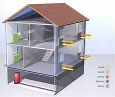 zentrale klimaanlage haus nachrüsten dezentrale wohnrauml 252 ftung nachr 252 sten klimaanlage und