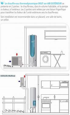 installation chauffe eau thermodynamique vente et instalation chauffe eau ballon thermodynamique