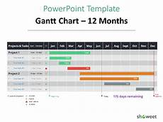Ms Project Print Gantt Chart Without Timeline Gantt Charts And Project Timelines For Powerpoint