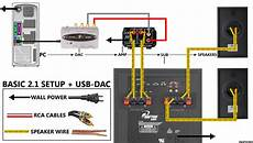 home audio subwoofer wiring configurations useful diagrams tutorials zeos