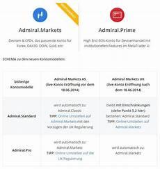 Admiral Markets Erfahrungen 2019 187 Meinungen Bewertung