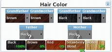 hair color genetics calculator anexa