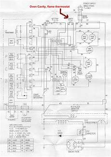 wiring diagram showing where the flame oven thermostat may be images frompo