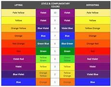 aveda hair color chart hair color wheel 1398223751840 png 644 215 503 pixels hair color formulas hair color aveda hair color