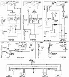 1979 chevy wiring diagram a 1979 gmc vandura just put brand new battery in all connections are and cables