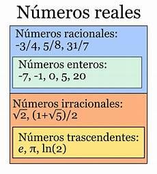 numeros naturales simbolo file n 250 meros reales svg wikimedia commons