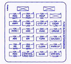 Chevrolet S 10 Extended 2002 Fuse Box Block Circuit