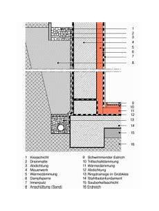 Sauberkeitsschicht Unter Bodenplatte - bodenplatte auf schaumglasschotter d 228 mmstoffe boden