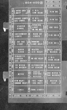 honda civic si fuse box 2000 civic si fuse box diagram fuse box and wiring diagram