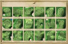 golf pin sheet golf pinsheets golf pin location sheets