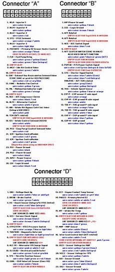Obd1 Ecu Pinout Wire Colors Honda Tech Honda Forum