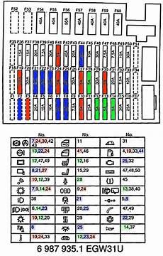 x1 fuse box machine repair manual