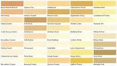 golden wheat paint color behr colors behr interior paints behr house paints colors paint