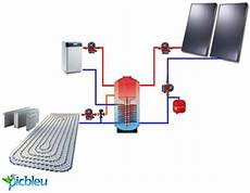 pompe a chaleur pour chauffage au sol chauffage au sol gaz ou pompe a chaleur azuriel