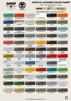 is there a color chart or a full list of mr paint paints general discussion large scale