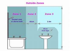 Bathroom Lights Outside Zones by Uk Bathroom Zones And Wiring Regulations For Extractor Fans