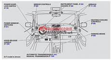 auto repair manual free download 2005 honda element auto manual free download 2005 honda elementt oweners manuals auto repair manual forum heavy equipment