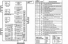 1996 ford e 350 fuse panel diagram i need a fuse diagram for 1996 ford e250