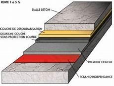 rendre une terrasse étanche stim 233 tanch 233 it 233 la solution 233 tanch 233 it 233 dans le gard et l