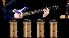 Learn To Play Guitar What Is A Great Guitar Riff To