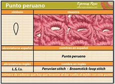 punto peruano tejiendo per 250