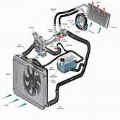 Air Cooling System Industrial Conditioner & Devices