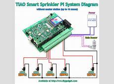 TIAO Smart Sprinkler Pi System Connection Diagram   TIAO's